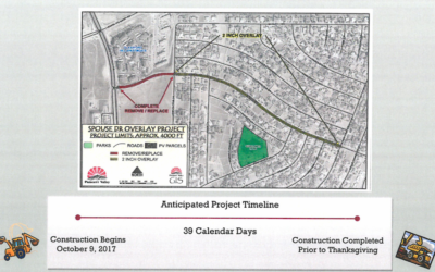 Spouse Drive Improvement Project Starts October 9th